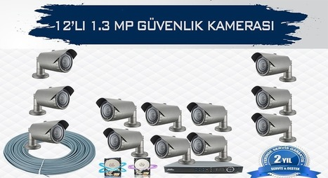 güvenlik kamera sistemi | Bilim Dünyası | Scoop.it