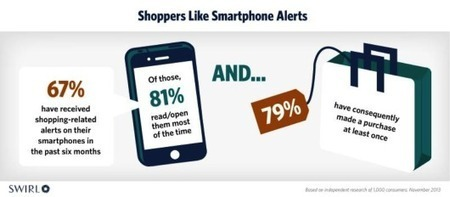 10 Ways iBeacon Can Improve Banking Sales & Service | Digital Banking | Scoop.it
