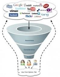 Aplica el Inbound Marketing a tu negocio - E-Nuvole Social Media y Gestión Documental | Pymes, emprendedores y oficina 2.0 | Scoop.it