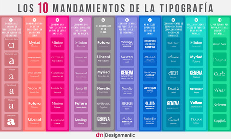 The 10 Commandments of Typography | Fledgling yet Burgeoning! Infographics Conquest :D | Scoop.it