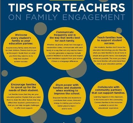 The Best Infographics About Parent Involvement In Schools | Parenting | Scoop.it