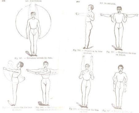Gym Suedoise et Tao Yin | Arts martiaux | Scoop.it