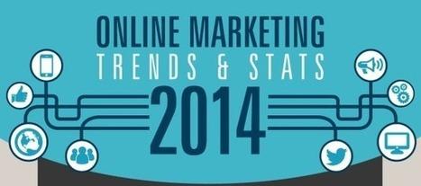SeinoSeo: Les tendances et les statistiques du webmarketing en 2014   Web Marketing   Scoop.it