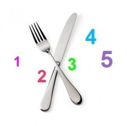 Prendre 5 repas par jour pour éviter l'obésité | Scienceosport | Scoop.it