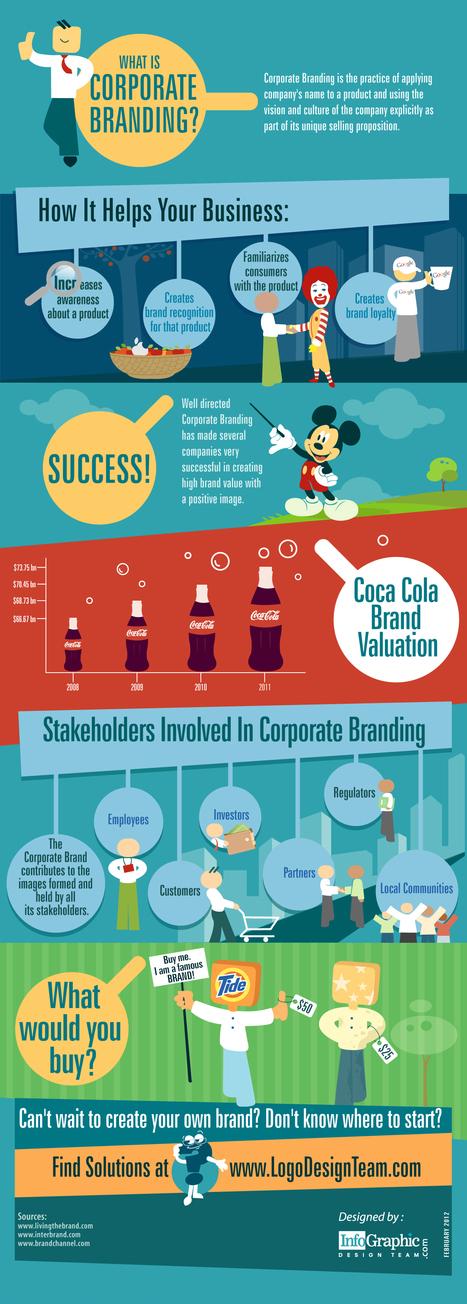 Infographic Design Team - What Is Corporate Branding? | Marketing & Webmarketing | Scoop.it