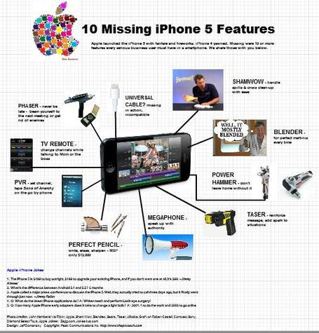 10 Missing iPhone 5 Features for PR Pros |The PR Coach | Public Relations & Social Media Insight | Scoop.it