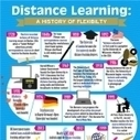 The History of Distance Learning - Infographic | An Eye on New Media | Scoop.it