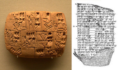 Pours from the Past - The Smart Set | Ancient History | Scoop.it
