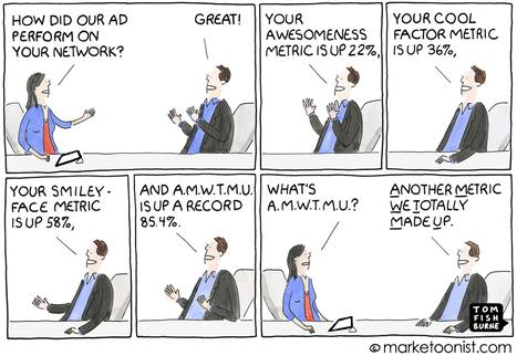 digital marketing metrics | Chief Technologist Cloud Strategy | Scoop.it