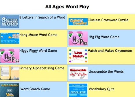 Word Play - Vocabulary Games and other Word Play Practice for ESL, EFL | Technology and language learning | Scoop.it