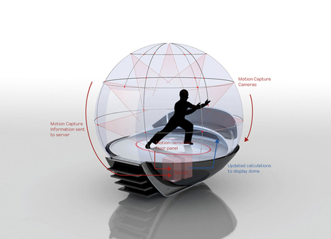 Immersive Cocoon // Step Into The Future   Yatzer   The Doctah Love World   Scoop.it