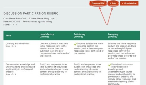 Rubrics How to: Peer- and Self- Assessment with ForAllRubrics ... | Project Based Learning | Scoop.it