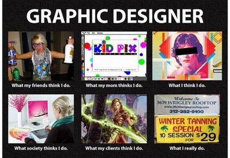 Graphic Designer | What I really do | Scoop.it