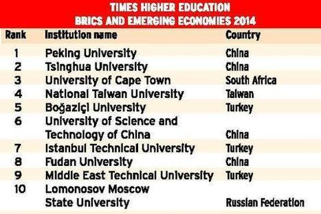 Indian varsities lag behind in research - The Hindu | Higher Education Research | Scoop.it