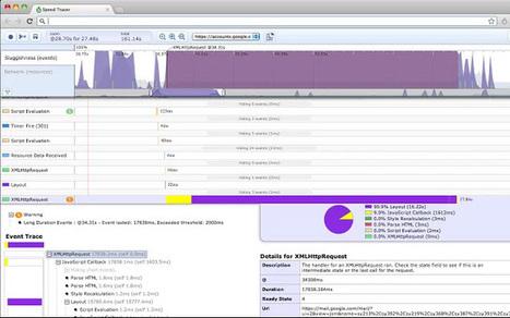 Extensiones de Google Chrome para diseñadores y desarrolladores web | apps educativas android | Scoop.it