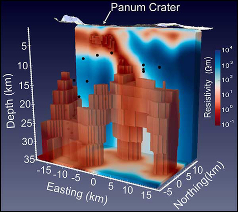USGS Scientists Map 3D Images of Magma Below Mono Craters Area | Geology | Scoop.it