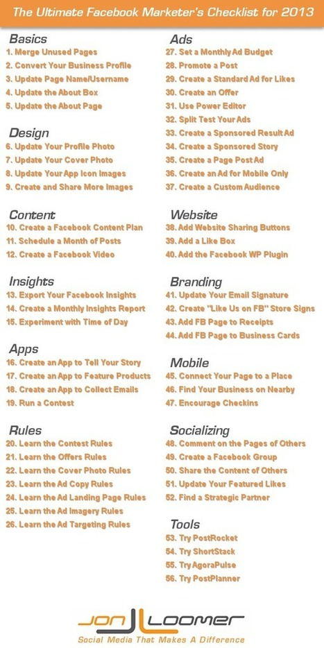 The Ultimate Facebook Marketer's Checklist for 2013 | SM | Scoop.it