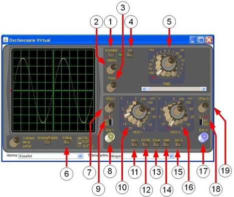 Osciloscopios | Osciloscopio Analogico | Scoop.it