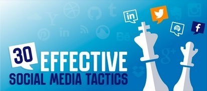 The Ultimate Shortlist of Social Media Tips [Infographic] | Integrated Brand Communications | Scoop.it