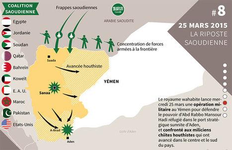 Huit cartes pour comprendre les origines du chaos au Yémen - Le Monde | SCOOP IT COLLEGE JEAN MONNET JANZE | Scoop.it