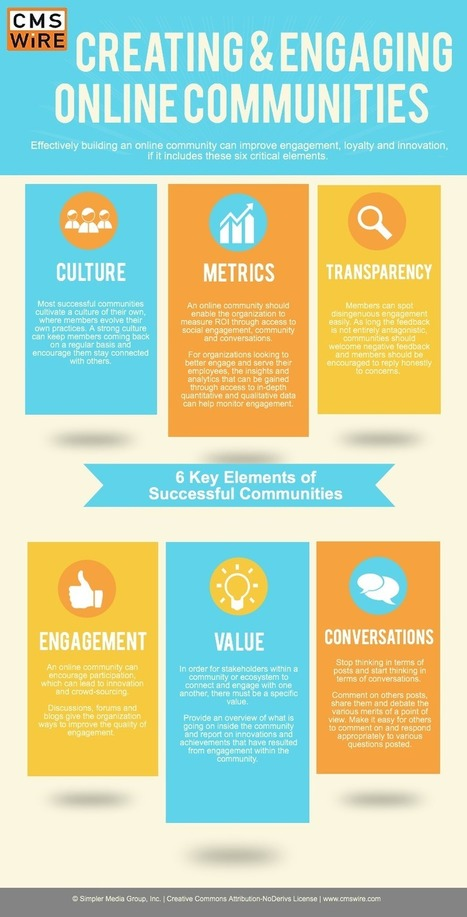 The 6 Key Elements Of A Successful Online Community [INFOGRAPHIC] | technoculture | Scoop.it