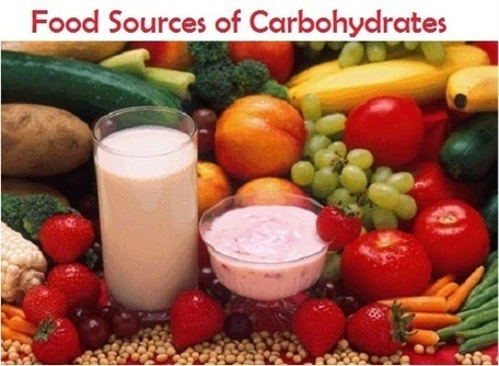 Role Of Carbohydrates In Daily Food Plan | Generic Pharmacy | Scoop.it
