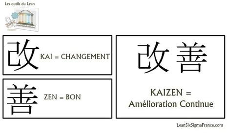 Kaizen = Amélioration Continue [Chapitre 3.2 - Les outils du lean] - LeanSixSigmaFrance.com | Lean Six Sigma, Lean Startup & Agile Skills | Scoop.it