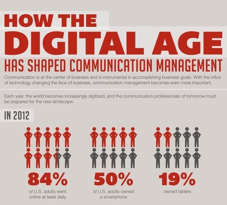 How the Digital Age has Shaped Communication Management | Search Engine Optimization | Scoop.it