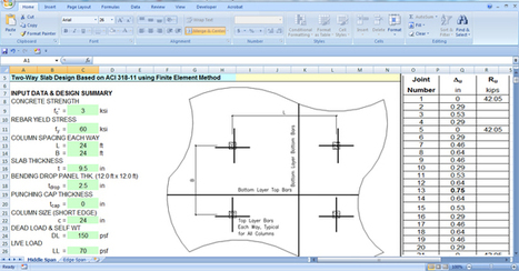 How to design two-way slab through Finite Element Method | Construction Industry Network | Scoop.it