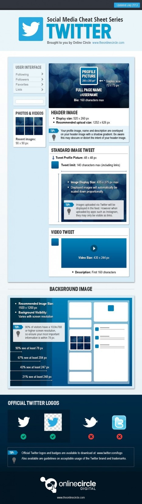 Infographic: Twitter Sizes and Dimensions Cheat Sheet 2013 | Personal Branding and Professional networks | Scoop.it