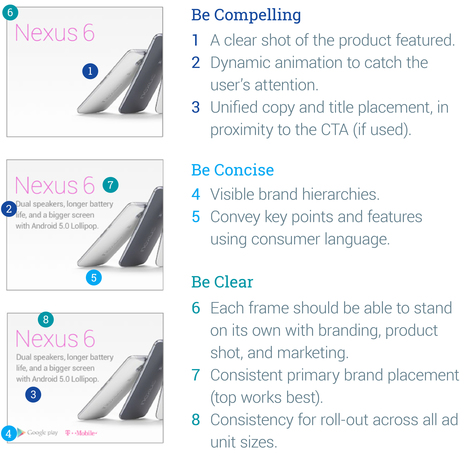 Inside Google Marketing: Banner Ads Can Be Creative and Effective | Integrated Brand Communications | Scoop.it