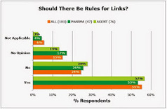 Pharma Marketing Blog: FDA's 2016 Guidance Agenda - Just Like the 2014 & 2015 Agendas - Promises Publication of Guidance Regarding Use of Links to 3rd-Party Internet Sites   Digital for Pharma   Scoop.it