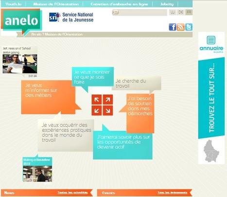 Anelo | Luxembourg (Europe) | Scoop.it
