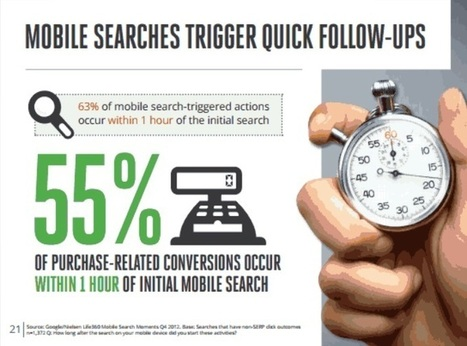 Three Principles for Mastering Mobile Marketing in 2014 | Communication & PR | Scoop.it