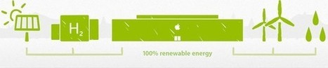 Apple says it now gets 75 percent of its total energy from renewable ... | The Future of the IT Industry | Scoop.it