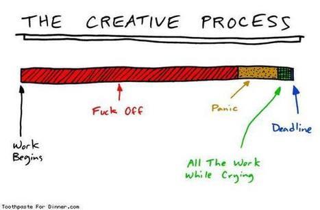 Pourquoi les créatifs sont-ils différents ? 10 points qui les caractérisent | Manager et être managé | Scoop.it
