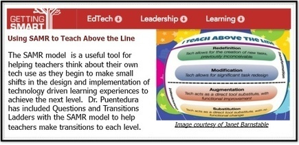 Cool Tools for 21st Century Learners: Using SAMR to Teach Above the Line on GettingSmart Today | 21st Century Research and Information Fluency | Scoop.it