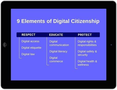 Essential elements of digital citizenship | Digital Citizenship | Scoop.it