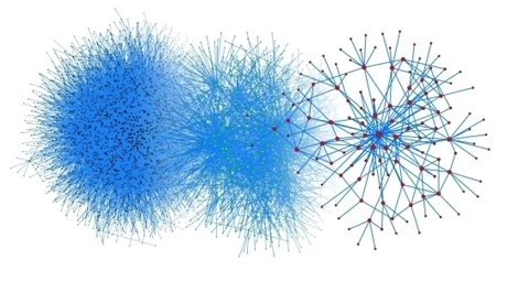 Application of Complexity Theory: Away from Reductionist Phase Transitions | e-Xploration | Scoop.it