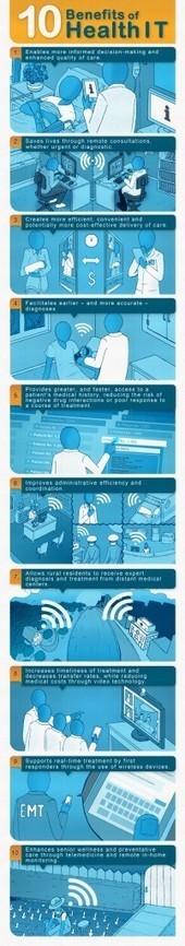 10 raisons pour développer la e-santé et la télémédecine   Infographie santé   Scoop.it