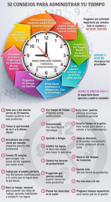 Cómo gestionar mejor tu tiempo para @sercompetitivos | Estrategias de desarrollo de Habilidades Directivas  : | Scoop.it