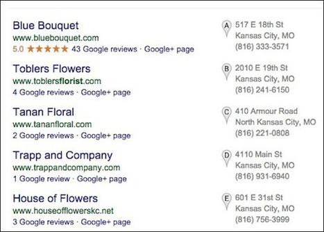 5 Relatively Simple Steps to Dominate Local Search | Tips on Lead generation | Scoop.it