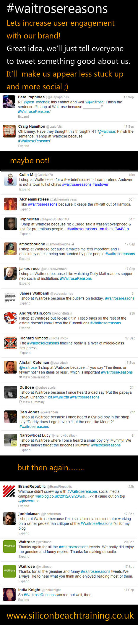 #waitrosereasons - Social media success or #epicfail | The Best in Business | Scoop.it