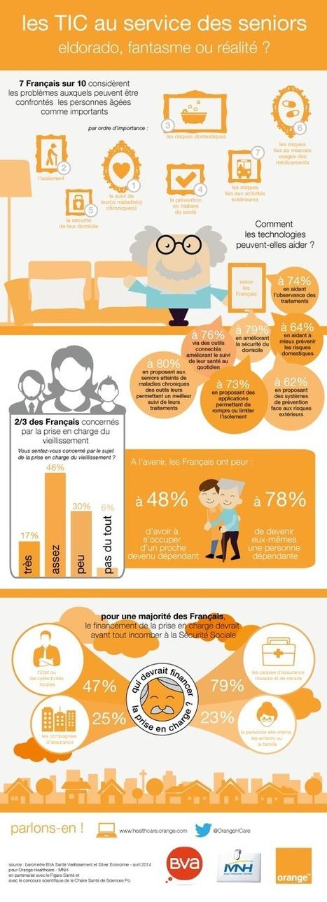 [infographie] vieillir en France : perceptions et solutions | Orange Business Services | L'e-santé | Scoop.it