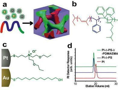 Nanoparticle networks' design enhanced by theory | TG Daily | Digital Marketing News | Scoop.it