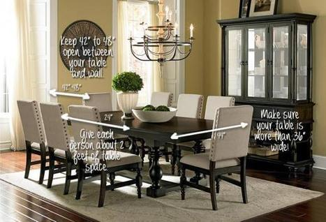 How to Choose a Dining Table Set - All World Furniture | Furniture Store in San Jose | Scoop.it
