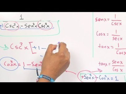 Gráfica de funciones trigonométricas # 3 (Coseno) @ math2me.com | Educación | Scoop.it
