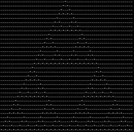 Python Tutorial: Cellular Automata - 2015 | Cellular Automata | Scoop.it