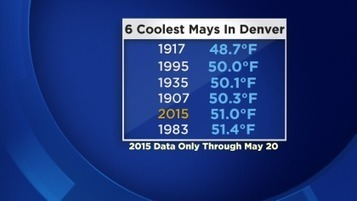 Impact of Colorado's unusual May weather   trwindowservices   Scoop.it