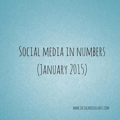 Social media in numbers (January 2015) | Social media - news et Stratégies | Scoop.it